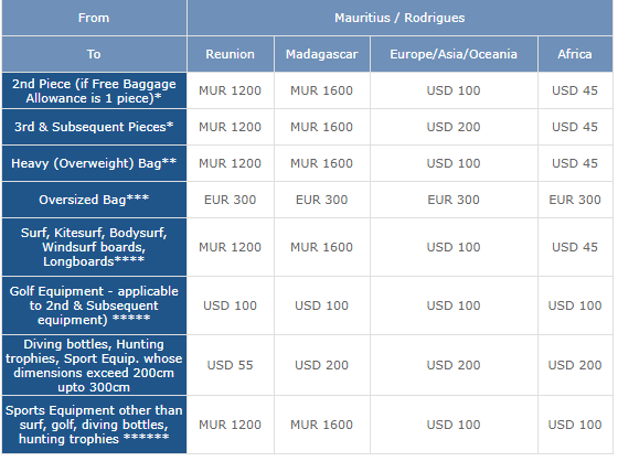 Air Mauritious Extra baggage fees
